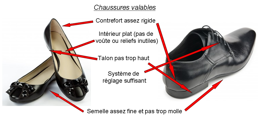 Chaussures valables